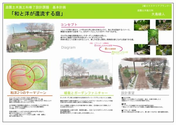 造園土木施工科卒制